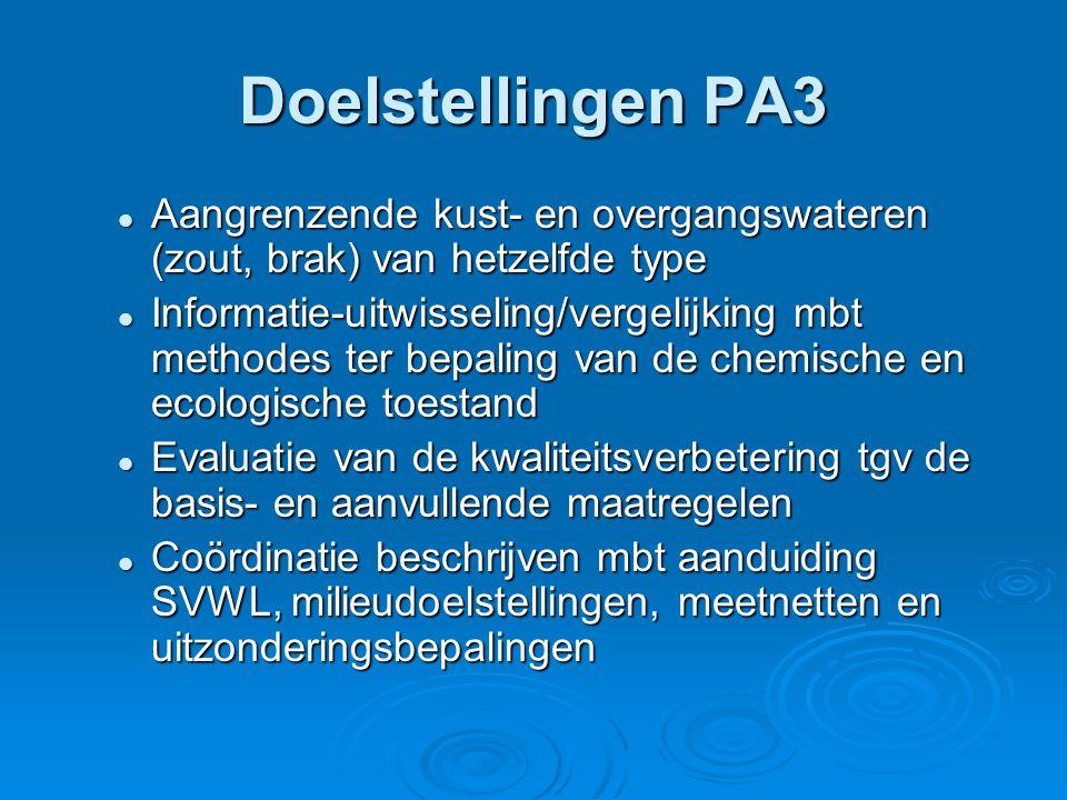 Doelstellingen PA3 Aangrenzende kust- en overgangswateren (zout, brak) van hetzelfde type Aangrenzende kust- en overgangswateren (zout, brak) van hetzelfde type Informatie-uitwisseling/vergelijking mbt methodes ter bepaling van de chemische en ecologische toestand Informatie-uitwisseling/vergelijking mbt methodes ter bepaling van de chemische en ecologische toestand Evaluatie van de kwaliteitsverbetering tgv de basis- en aanvullende maatregelen Evaluatie van de kwaliteitsverbetering tgv de basis- en aanvullende maatregelen Coördinatie beschrijven mbt aanduiding SVWL, milieudoelstellingen, meetnetten en uitzonderingsbepalingen Coördinatie beschrijven mbt aanduiding SVWL, milieudoelstellingen, meetnetten en uitzonderingsbepalingen