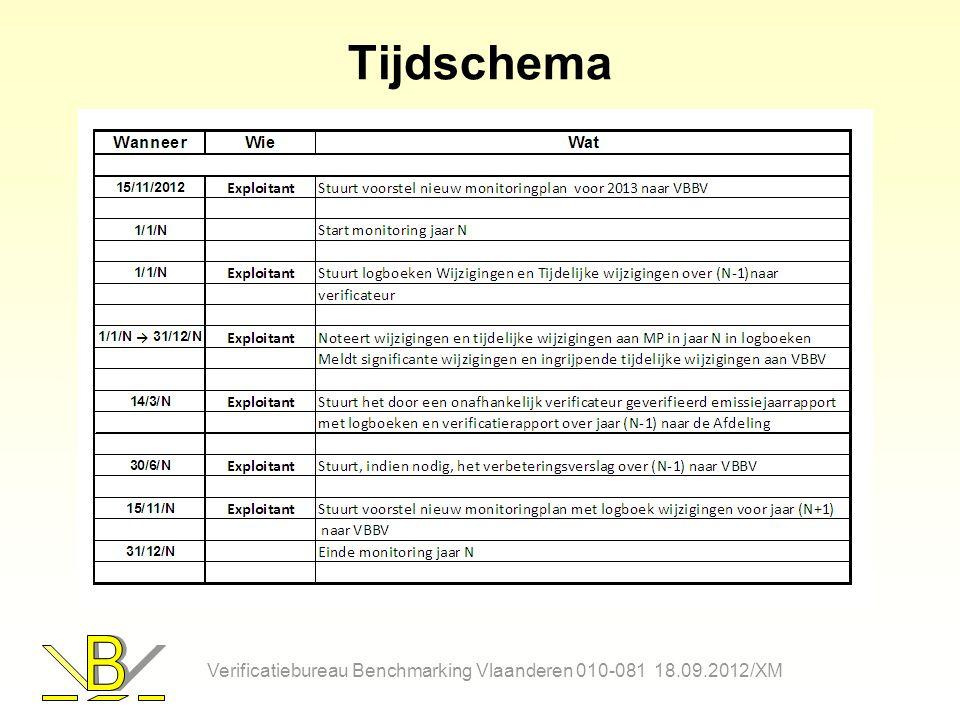 Tijdschema Verificatiebureau Benchmarking Vlaanderen 010-081 18.09.2012/XM