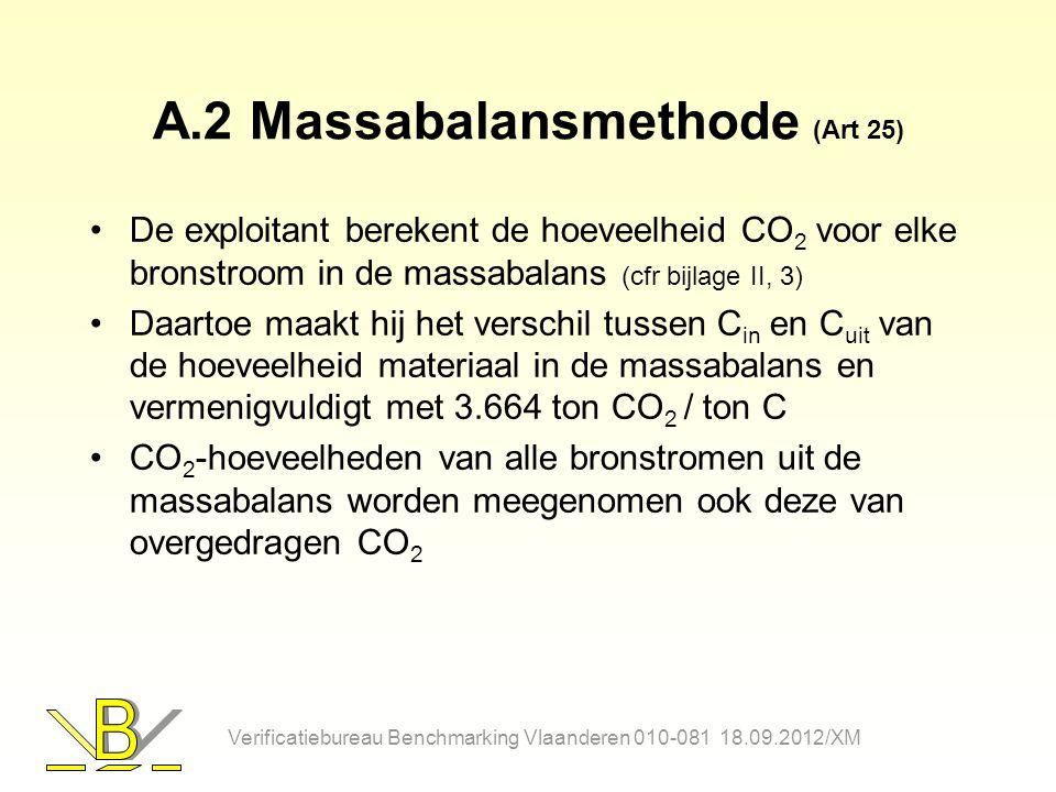 A.2 Massabalansmethode (Art 25) De exploitant berekent de hoeveelheid CO 2 voor elke bronstroom in de massabalans (cfr bijlage II, 3) Daartoe maakt hi