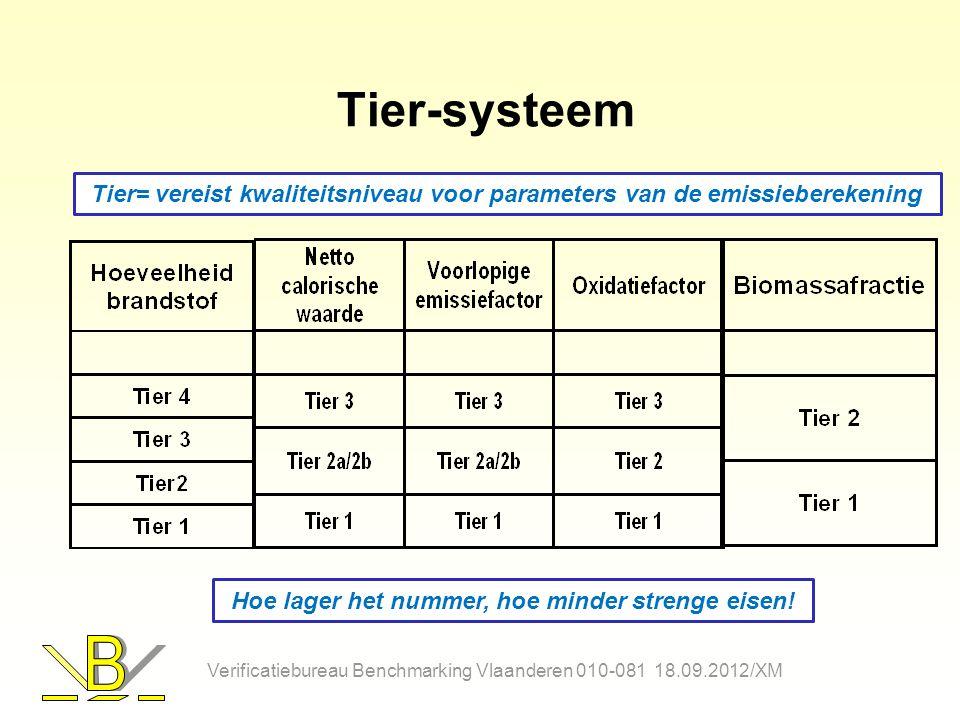 Tier-systeem Verificatiebureau Benchmarking Vlaanderen 010-081 18.09.2012/XM Tier= vereist kwaliteitsniveau voor parameters van de emissieberekening H