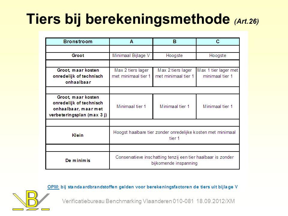 Tiers bij berekeningsmethode (Art.26) Verificatiebureau Benchmarking Vlaanderen 010-081 18.09.2012/XM