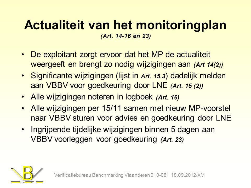 Actualiteit van het monitoringplan (Art. 14-16 en 23) De exploitant zorgt ervoor dat het MP de actualiteit weergeeft en brengt zo nodig wijzigingen aa