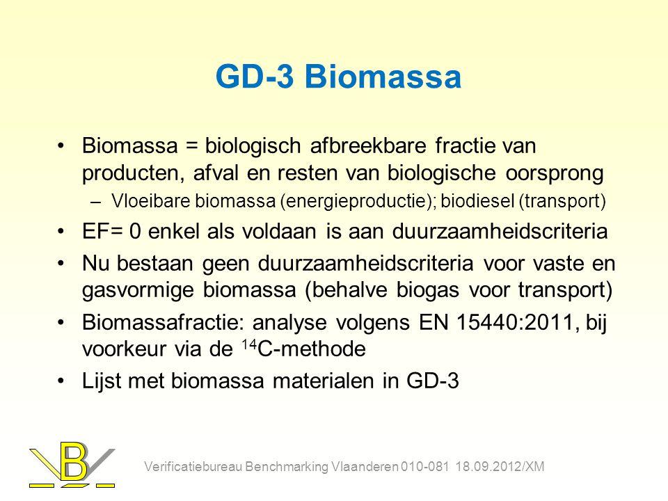 GD-3 Biomassa Biomassa = biologisch afbreekbare fractie van producten, afval en resten van biologische oorsprong –Vloeibare biomassa (energieproductie