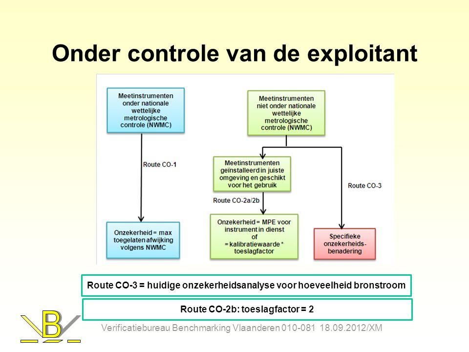 Onder controle van de exploitant Verificatiebureau Benchmarking Vlaanderen 010-081 18.09.2012/XM Route CO-3 = huidige onzekerheidsanalyse voor hoeveel