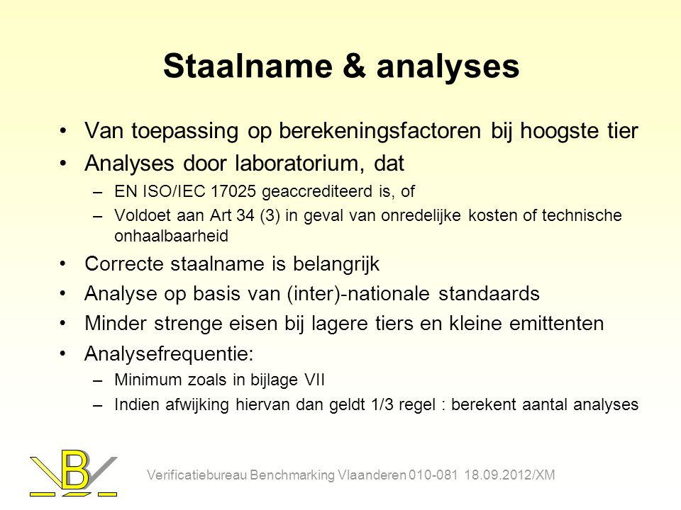 Staalname & analyses Van toepassing op berekeningsfactoren bij hoogste tier Analyses door laboratorium, dat –EN ISO/IEC 17025 geaccrediteerd is, of –V