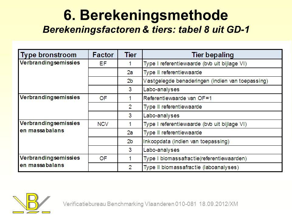 6. Berekeningsmethode Berekeningsfactoren & tiers: tabel 8 uit GD-1 Verificatiebureau Benchmarking Vlaanderen 010-081 18.09.2012/XM