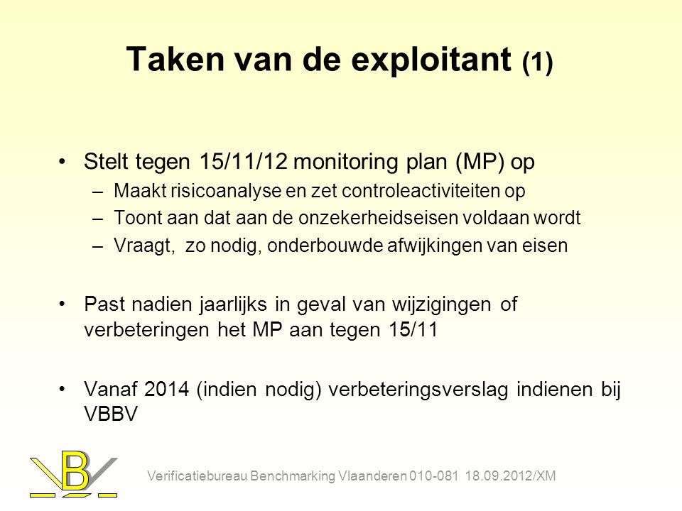 Taken van de exploitant (1) Stelt tegen 15/11/12 monitoring plan (MP) op –Maakt risicoanalyse en zet controleactiviteiten op –Toont aan dat aan de onz