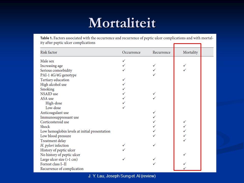 Mortaliteit J. Y. Lau, Joseph Sung et. Al (review)