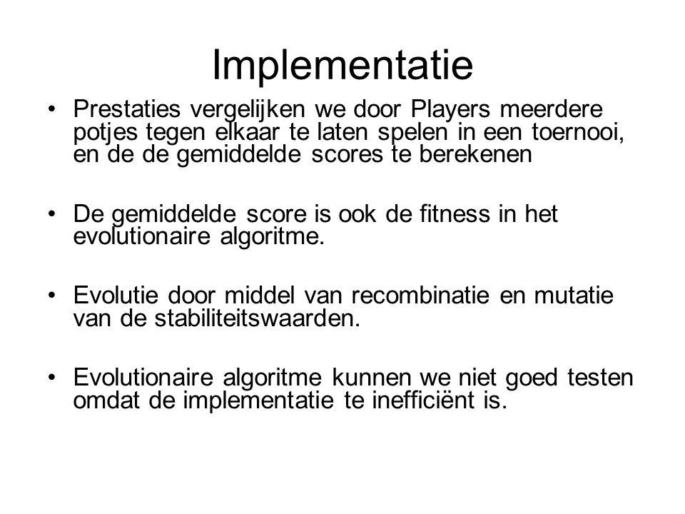 Implementatie Prestaties vergelijken we door Players meerdere potjes tegen elkaar te laten spelen in een toernooi, en de de gemiddelde scores te berek