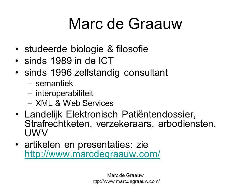 Marc de Graauw http://www.marcdegraauw.com/ De geschiedenis van XML SGML –Standard Generalized Markup Language –IBM: back to the sixties...