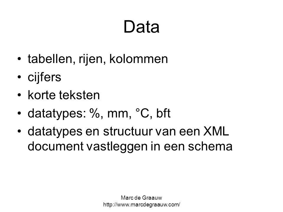 Marc de Graauw http://www.marcdegraauw.com/ tabellen, rijen, kolommen cijfers korte teksten datatypes: %, mm, °C, bft datatypes en structuur van een X