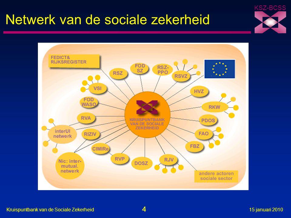 4 Kruispuntbank van de Sociale Zekerheid15 januari 2010 KSZ-BCSS Netwerk van de sociale zekerheid