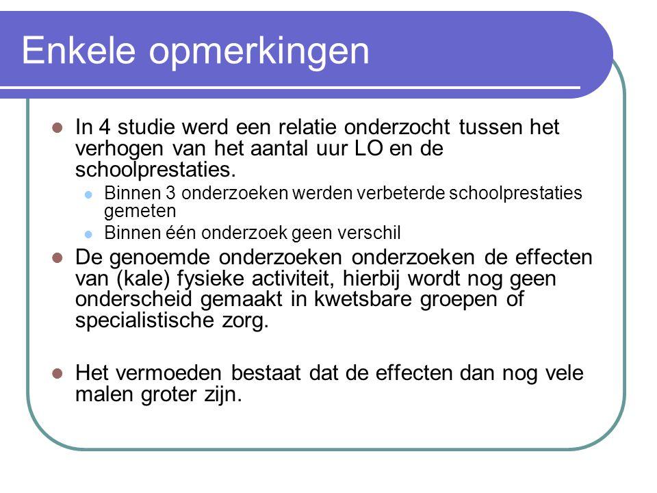 Enkele opmerkingen In 4 studie werd een relatie onderzocht tussen het verhogen van het aantal uur LO en de schoolprestaties. Binnen 3 onderzoeken werd