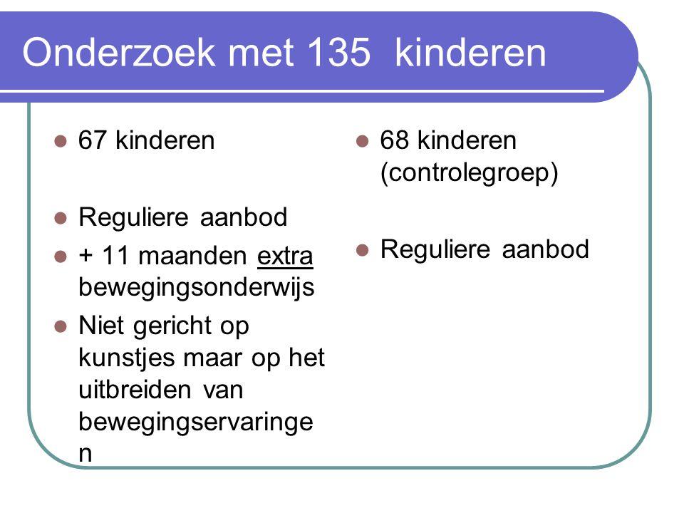 Onderzoek met 135 kinderen 67 kinderen Reguliere aanbod + 11 maanden extra bewegingsonderwijs Niet gericht op kunstjes maar op het uitbreiden van bewe