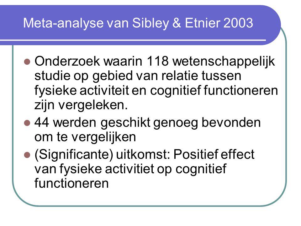 Meta-analyse van Sibley & Etnier 2003 Onderzoek waarin 118 wetenschappelijk studie op gebied van relatie tussen fysieke activiteit en cognitief functi