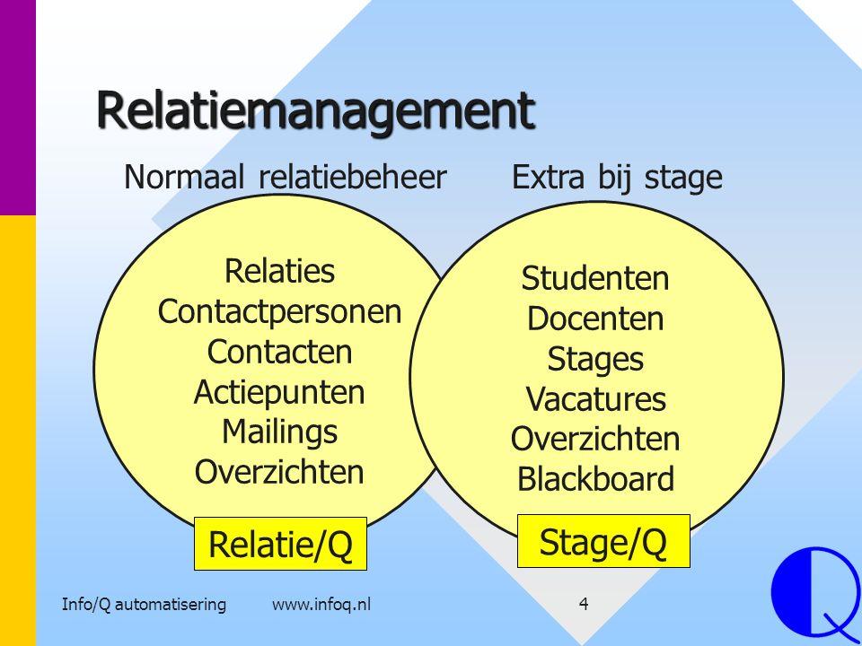 Info/Q automatisering www.infoq.nl4 Relatiemanagement Relaties Contactpersonen Contacten Actiepunten Mailings Overzichten Studenten Docenten Stages Va