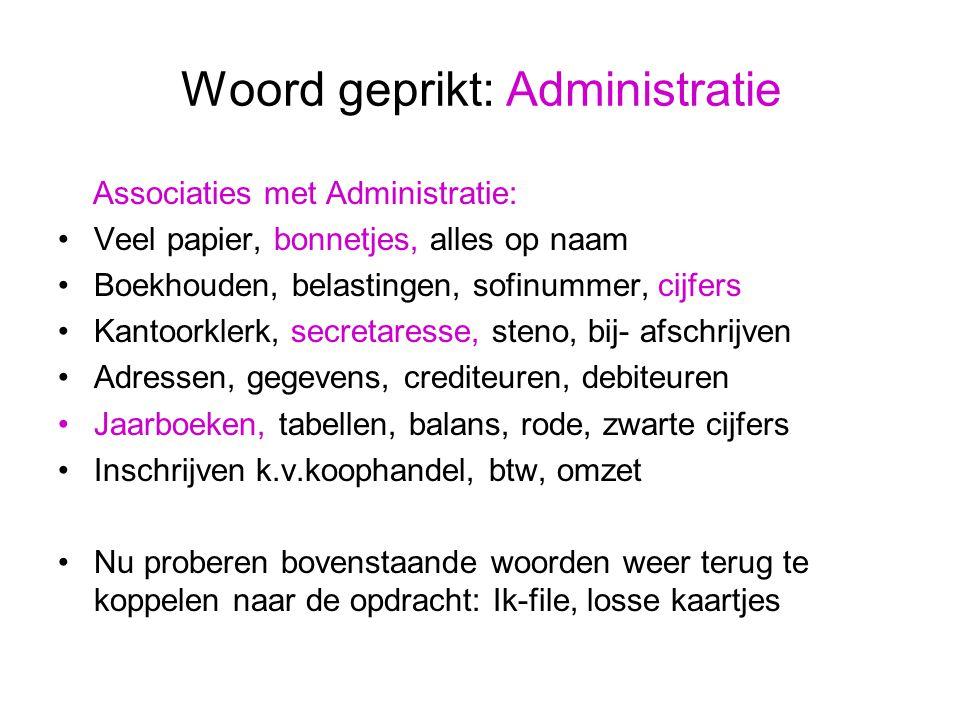 Woord geprikt: Administratie Associaties met Administratie: Veel papier, bonnetjes, alles op naam Boekhouden, belastingen, sofinummer, cijfers Kantoor