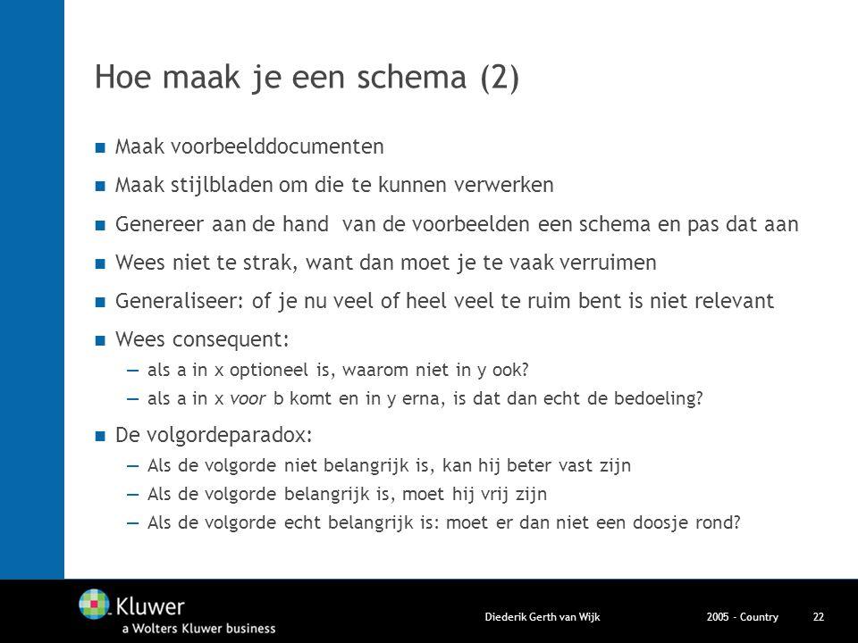 2005 - CountryDiederik Gerth van Wijk22 Hoe maak je een schema (2) Maak voorbeelddocumenten Maak stijlbladen om die te kunnen verwerken Genereer aan d