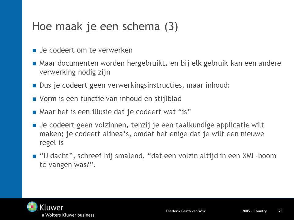 2005 - CountryDiederik Gerth van Wijk23 Hoe maak je een schema (3) Je codeert om te verwerken Maar documenten worden hergebruikt, en bij elk gebruik k