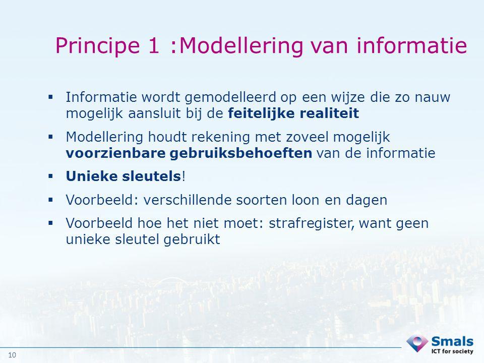 10 Principe 1 :Modellering van informatie  Informatie wordt gemodelleerd op een wijze die zo nauw mogelijk aansluit bij de feitelijke realiteit  Mod