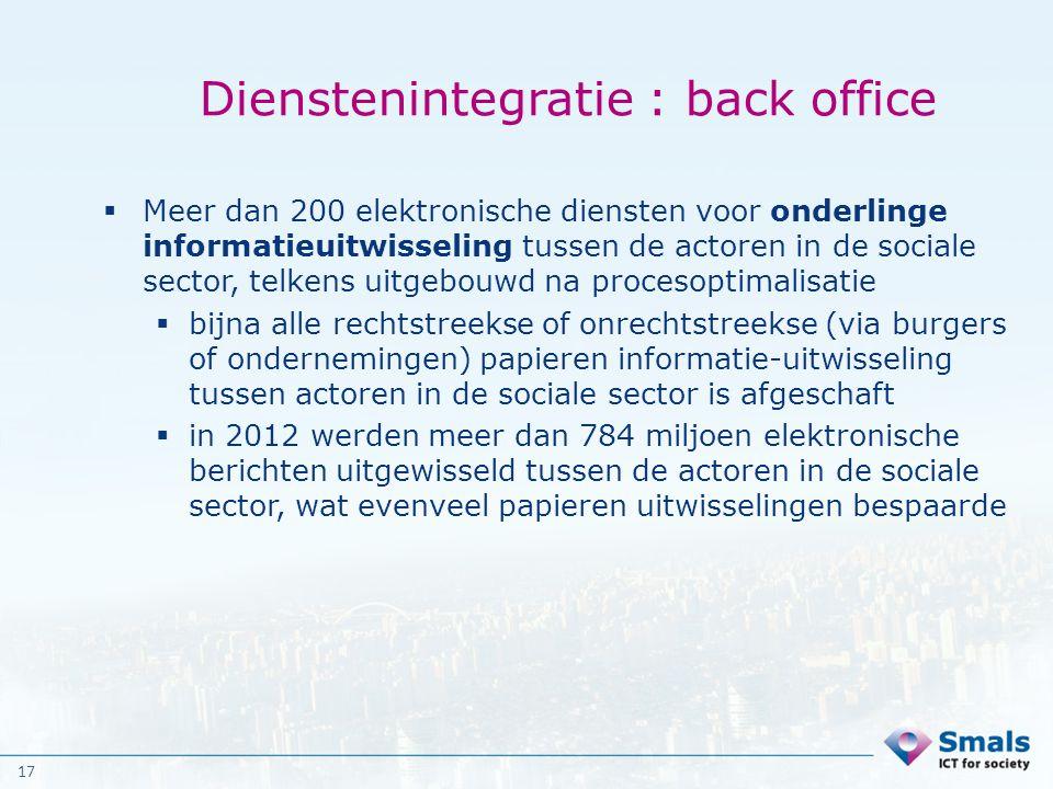 17 Dienstenintegratie : back office  Meer dan 200 elektronische diensten voor onderlinge informatieuitwisseling tussen de actoren in de sociale secto