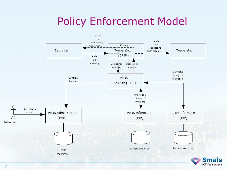 34 Policy Enforcement Model Gebruiker Policy Toepassing (PEP) Toepassing Policy Beslissing(PDP) Actie op toepassing Beslissings aanvraag Beslissings a
