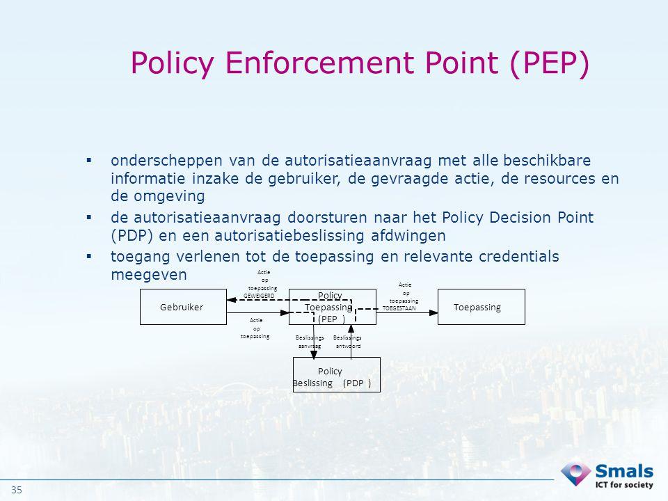 35 Policy Enforcement Point (PEP)  onderscheppen van de autorisatieaanvraag met alle beschikbare informatie inzake de gebruiker, de gevraagde actie,
