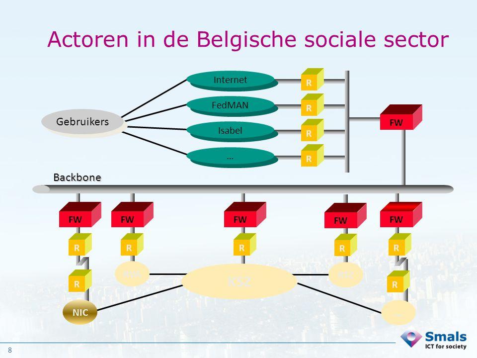 8 Actoren in de Belgische sociale sector R FW R RVA Gebruikers FW RR R Internet R FedMAN R Isabel … … FW R R NIC Backbone R … RSZ FW R KSZ