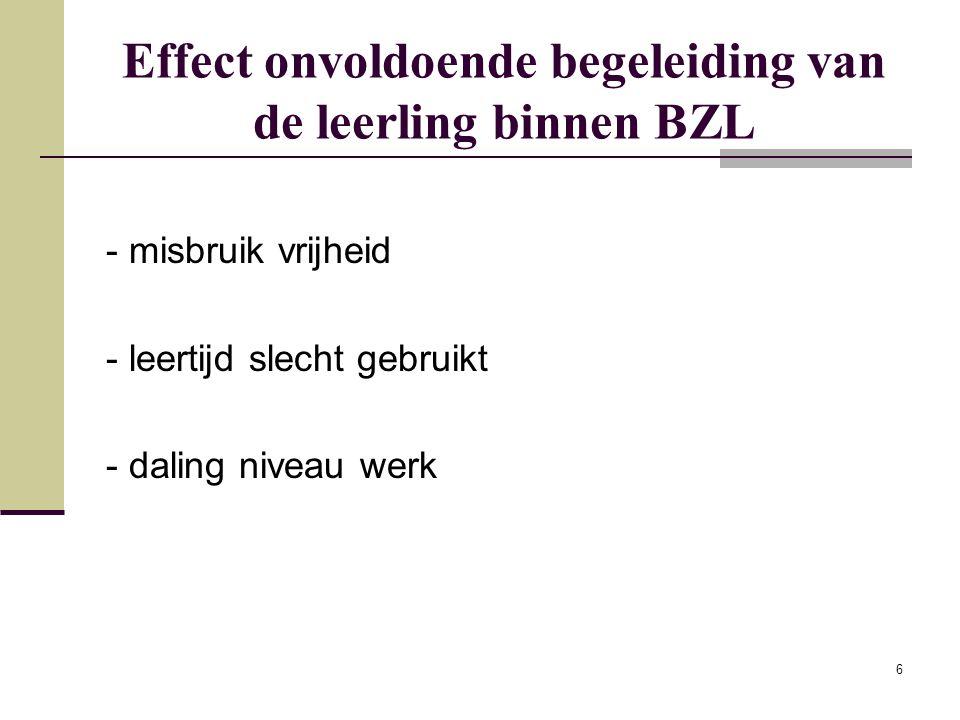 6 Effect onvoldoende begeleiding van de leerling binnen BZL - misbruik vrijheid - leertijd slecht gebruikt - daling niveau werk