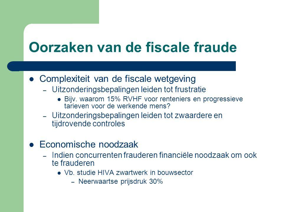 Oorzaken van de fiscale fraude Complexiteit van de fiscale wetgeving – Uitzonderingsbepalingen leiden tot frustratie Bijv. waarom 15% RVHF voor renten