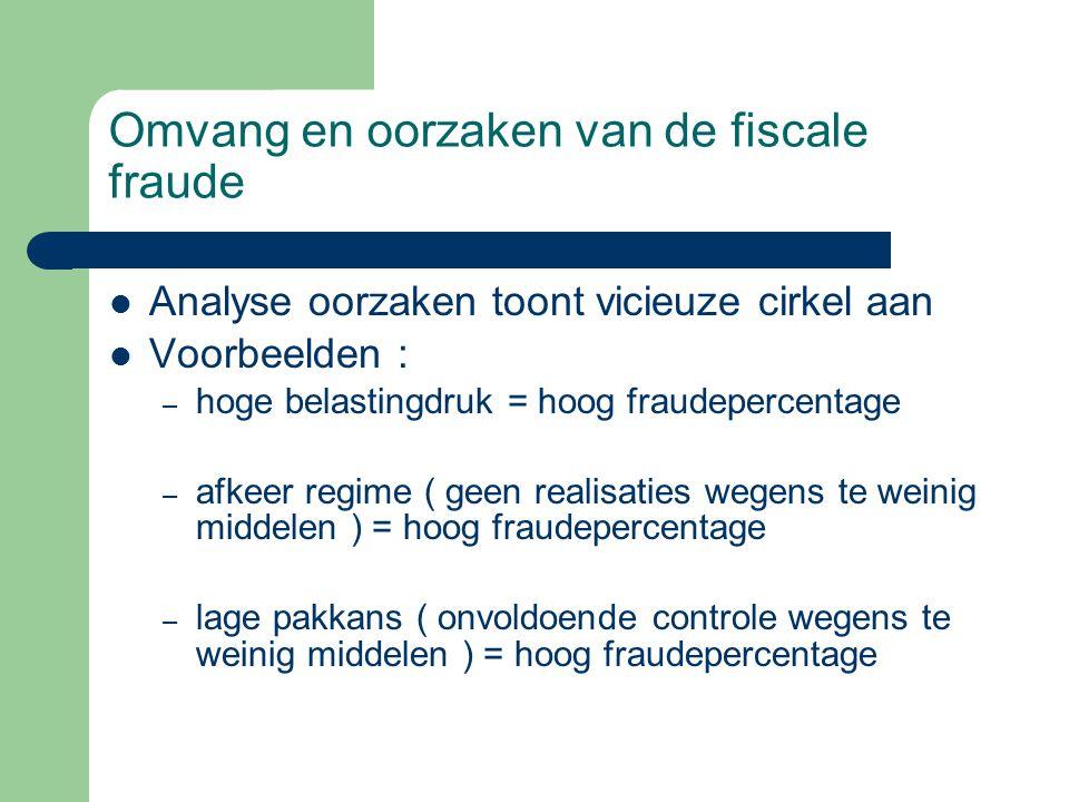 Omvang en oorzaken van de fiscale fraude Analyse oorzaken toont vicieuze cirkel aan Voorbeelden : – hoge belastingdruk = hoog fraudepercentage – afkee