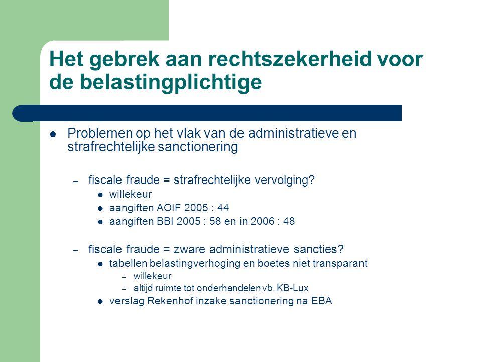 Het gebrek aan rechtszekerheid voor de belastingplichtige Problemen op het vlak van de administratieve en strafrechtelijke sanctionering – fiscale fra
