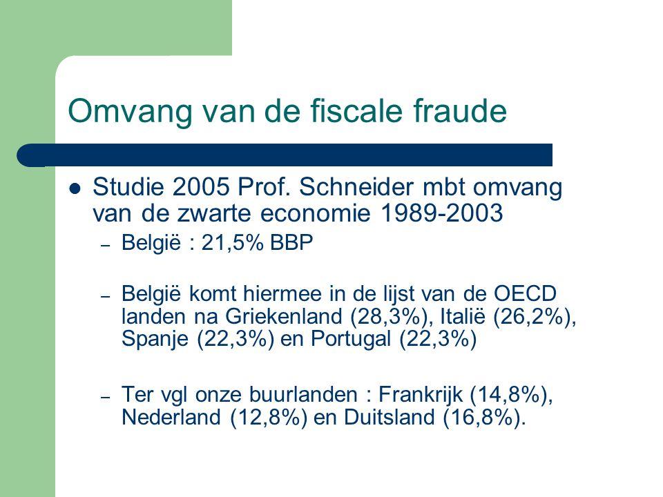 Omvang van de fiscale fraude Zwarte economie in België : 21,5% BBP – 2007 : 60 miljard Euro zwarte economie – 2007 : +/- 30 miljard Euro aan ontdoken belastingen Gemiddeld % buurlanden : 14,8% BBP – Terugdringen zwarte economie in België tot gemiddelde buurlanden levert 10 miljard Euro aan fiscale inkomsten op