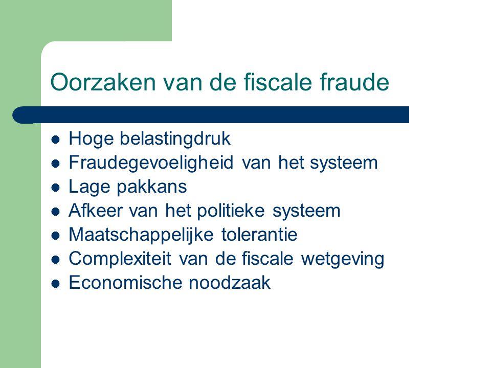 Oorzaken van de fiscale fraude Hoge belastingdruk Fraudegevoeligheid van het systeem Lage pakkans Afkeer van het politieke systeem Maatschappelijke to