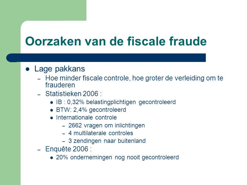 Oorzaken van de fiscale fraude Lage pakkans – Hoe minder fiscale controle, hoe groter de verleiding om te frauderen – Statistieken 2006 : IB : 0,32% b