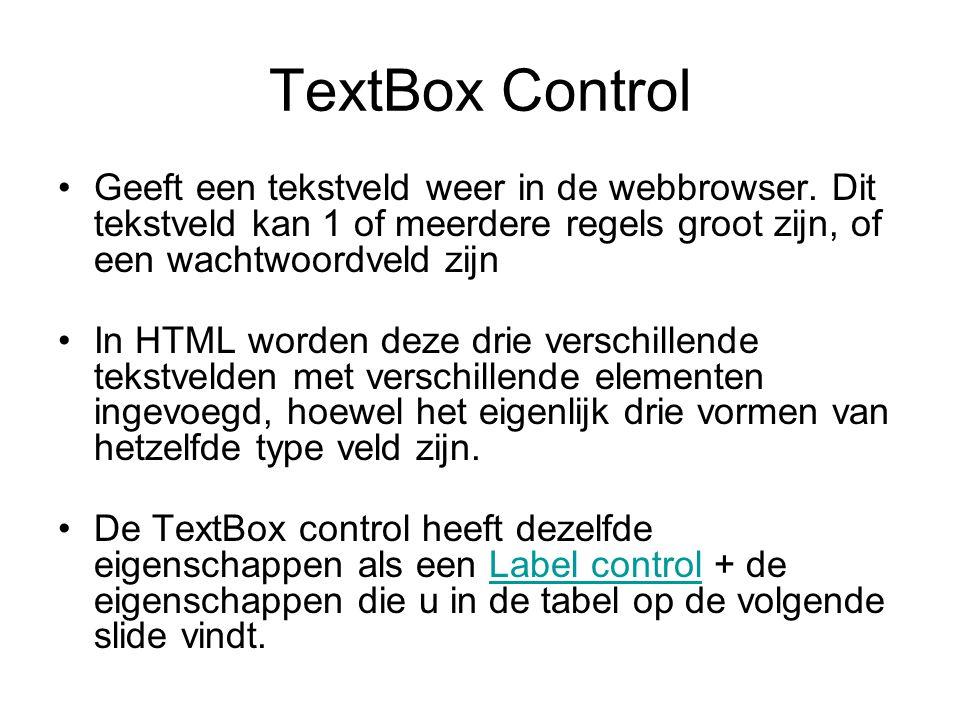 TextBox Control Geeft een tekstveld weer in de webbrowser.
