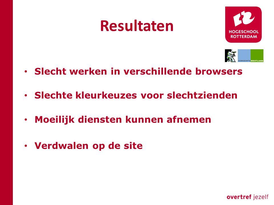 Resultaten Slecht werken in verschillende browsers Slechte kleurkeuzes voor slechtzienden Moeilijk diensten kunnen afnemen Verdwalen op de site