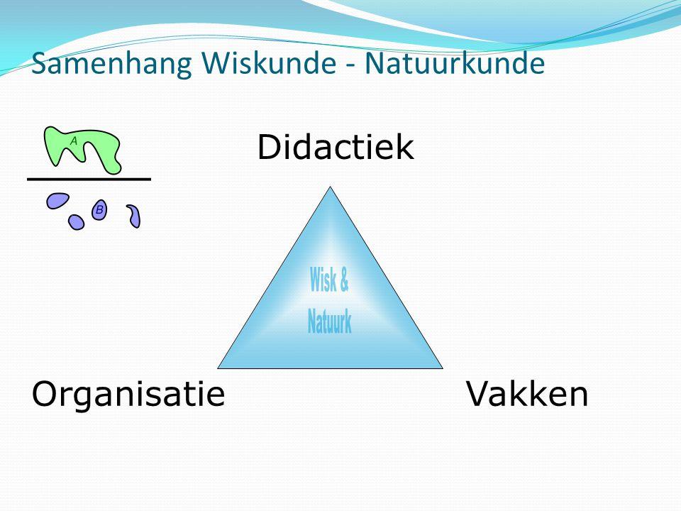 Didactiek OrganisatieVakken Samenhang Wiskunde - Natuurkunde