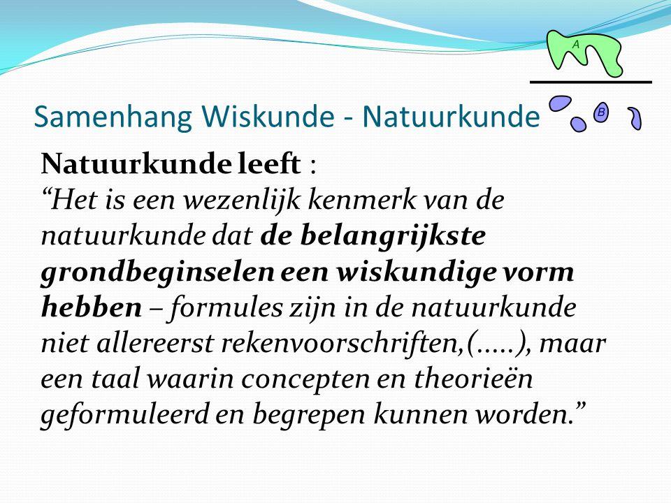"""Natuurkunde leeft : """"Het is een wezenlijk kenmerk van de natuurkunde dat de belangrijkste grondbeginselen een wiskundige vorm hebben – formules zijn i"""