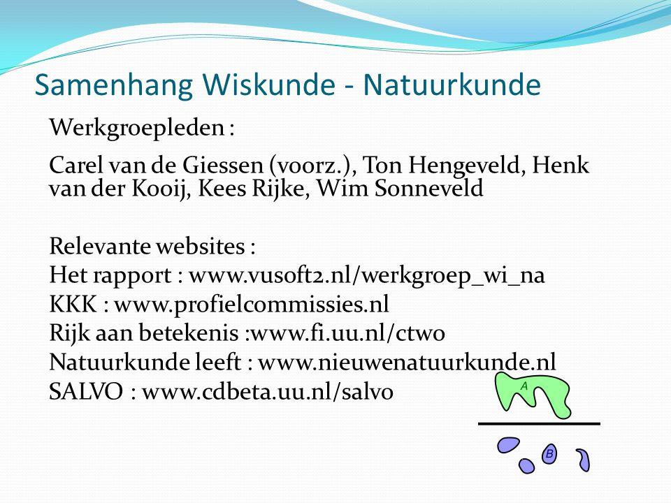 Samenhang Wiskunde - Natuurkunde Werkgroepleden : Carel van de Giessen (voorz.), Ton Hengeveld, Henk van der Kooij, Kees Rijke, Wim Sonneveld Relevant