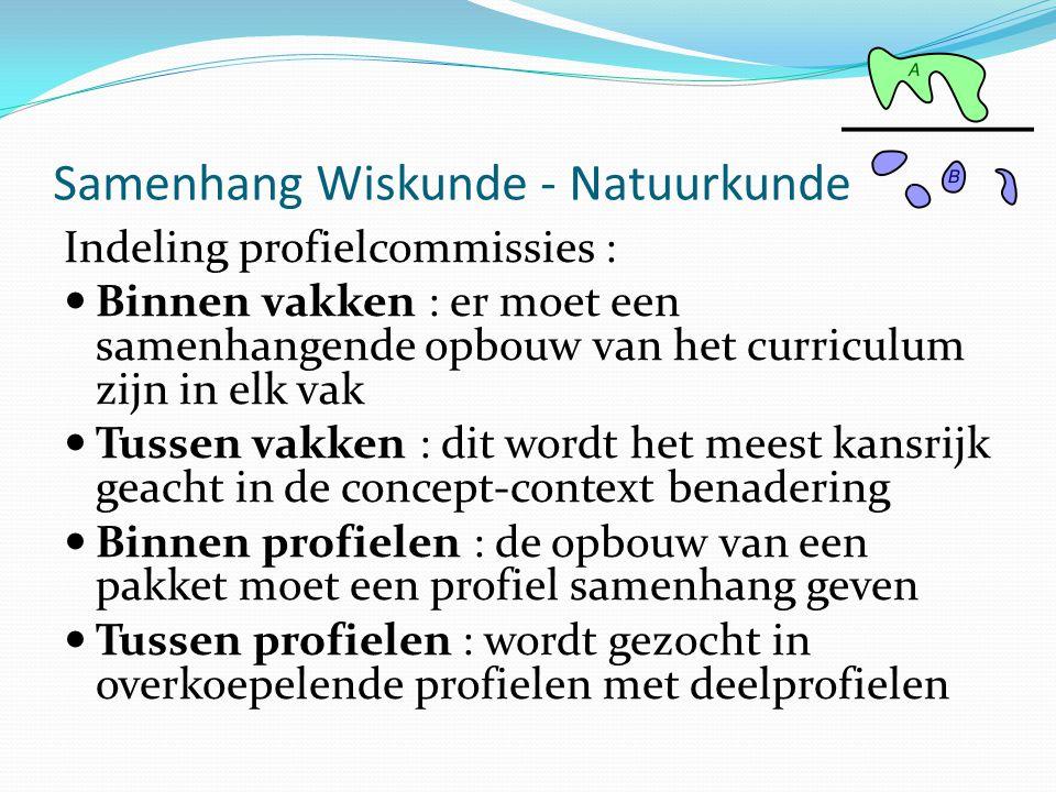 Indeling profielcommissies : Binnen vakken : er moet een samenhangende opbouw van het curriculum zijn in elk vak Tussen vakken : dit wordt het meest k