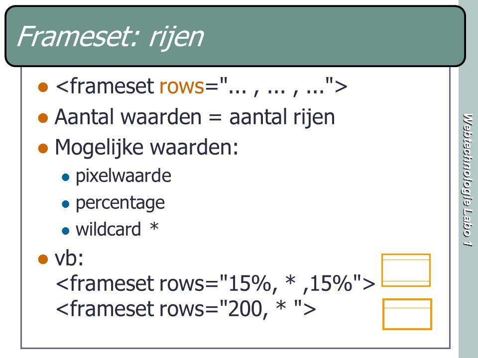 Webtechnologie Labo 1 Frameset: rijen Aantal waarden = aantal rijen Mogelijke waarden: pixelwaarde percentage wildcard * vb: