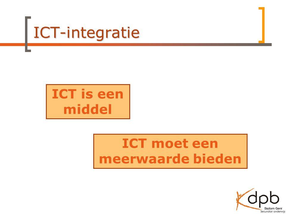 ICT-integratie ICT is een middel ICT moet een meerwaarde bieden