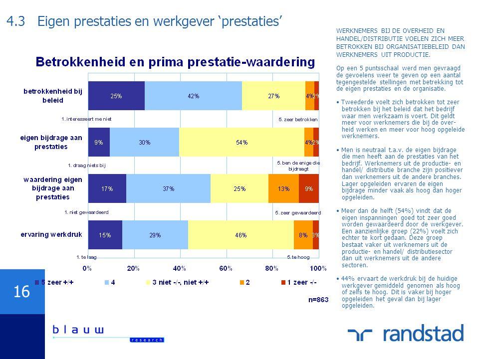 16 4.3 Eigen prestaties en werkgever 'prestaties' WERKNEMERS BIJ DE OVERHEID EN HANDEL/DISTRIBUTIE VOELEN ZICH MEER BETROKKEN BIJ ORGANISATIEBELEID DA