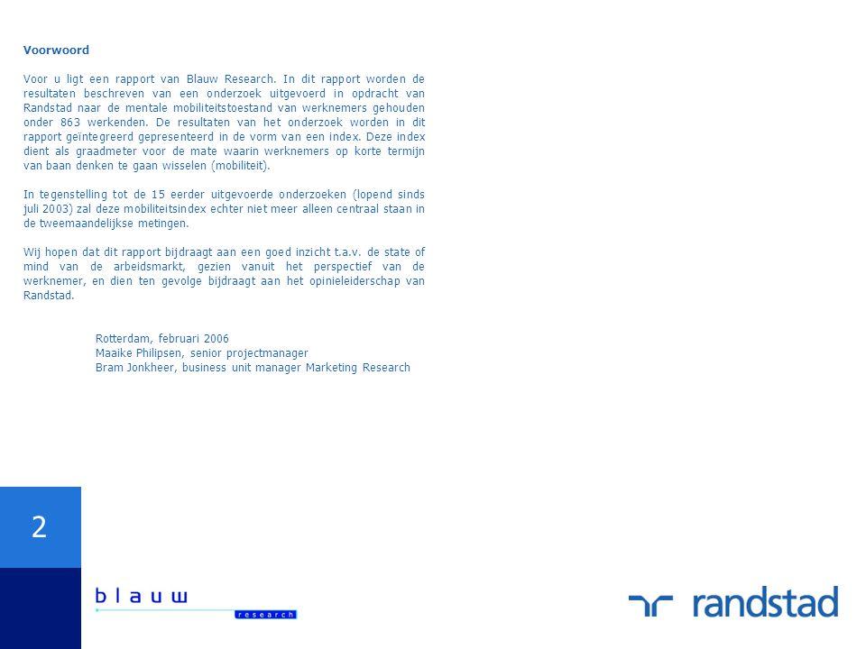 3 Management Samenvatting -1 Mobiliteit De mobiliteitsindex is ten opzichte van 2 maanden geleden gestegen van 91 naar 97.