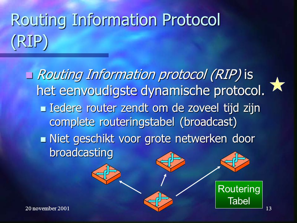 20 november 200113 Routing Information Protocol (RIP) Routing Information protocol (RIP) is het eenvoudigste dynamische protocol. Routing Information