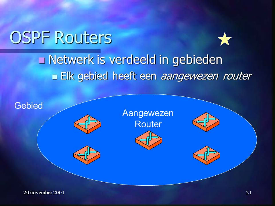 20 november 200121 OSPF Routers Netwerk is verdeeld in gebieden Netwerk is verdeeld in gebieden Elk gebied heeft een aangewezen router Elk gebied heef
