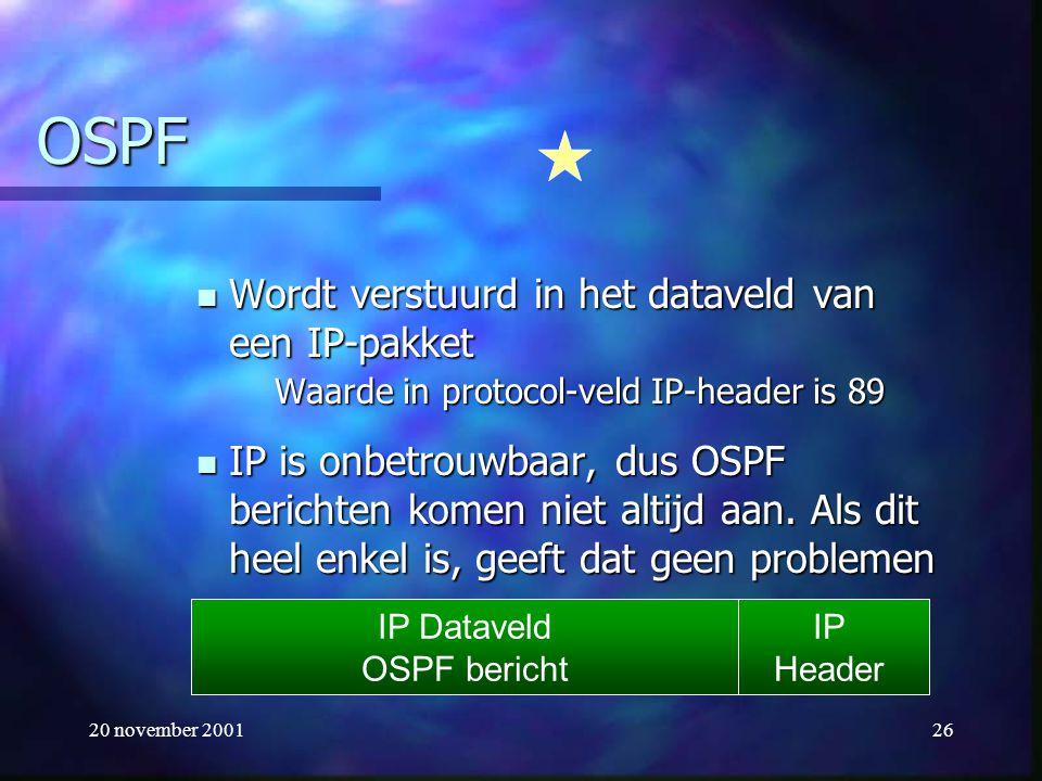 20 november 200126 OSPF Wordt verstuurd in het dataveld van een IP-pakket Wordt verstuurd in het dataveld van een IP-pakket Waarde in protocol-veld IP