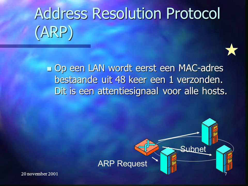 20 november 20017 Address Resolution Protocol (ARP) Op een LAN wordt eerst een MAC-adres bestaande uit 48 keer een 1 verzonden. Dit is een attentiesig