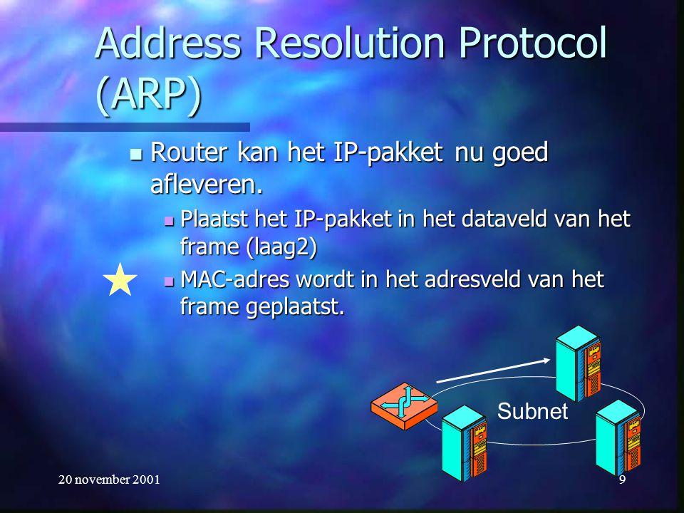20 november 200110 Address Resolution Protocol ARP-requests en responses vinden plaats op de internetlaag; tussen router en host.